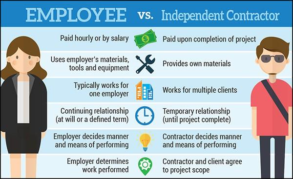 employeecontractor